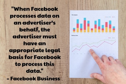 """When Facebook processes data on an advertiser's behalf, the advertiser must have an appropriate legal basis for Facebook to process this data."" - Facebook Business"