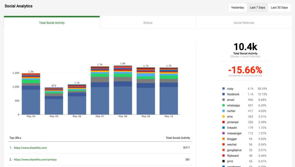 social-analytics-dashboard