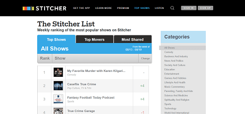 The Stitcher List