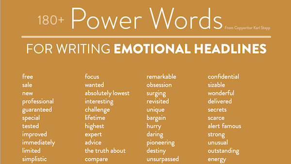 Power words in copywriting-min