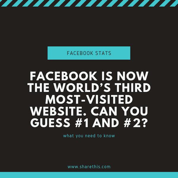 Facebook usage statistics