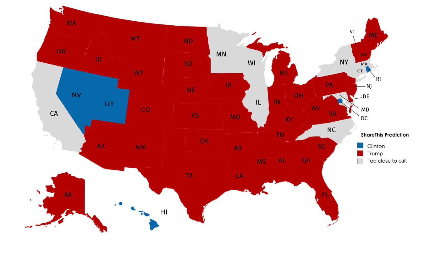 ShareThis Election Sentiment Prediction