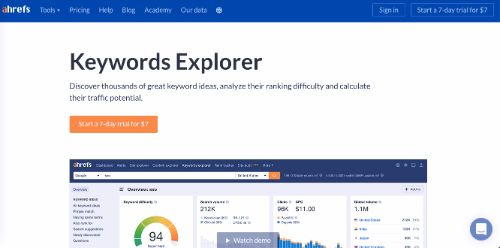 Best SEO Tools: Ahrefs Keyword Explorer