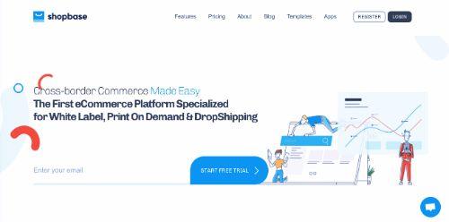 Best e-Commerce Platforms: ShopBase